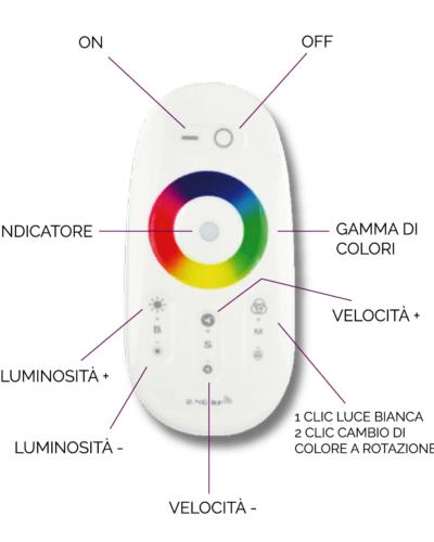 controller-ahua-istruzioni-foto-about-400x500